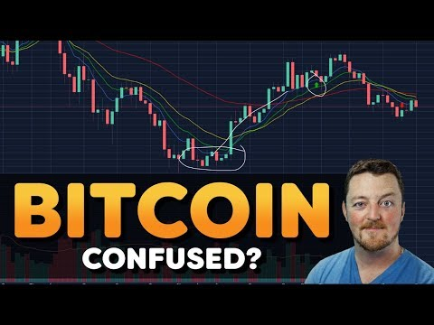 Cryptocurrency Market Sideways! – Bitcoin No Buy Zone? – What Is BNB?