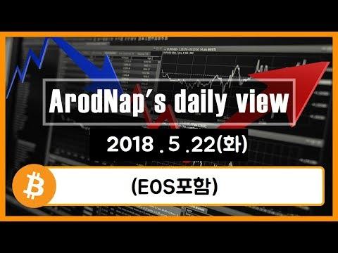 2018.5.22 간단분석(EOS 포함) //비트코인 알트코인 스윙 차트 분석/ arodnap daily view 데일리 뷰