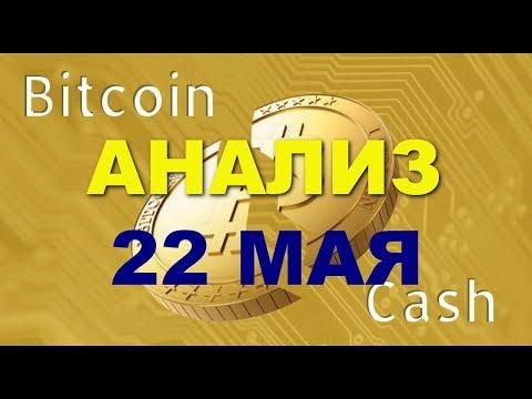 BCH/USD – Bitcoin Cash обзор цены / анализ графика цены на 22.05.2018 / 22 мая 2018 года