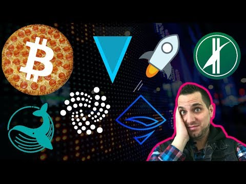Verge Attack?!? ?$BTC PIZZA Day! $IOTA For Peace | Blockchain Adoption Inevitable | $BWX $XVG