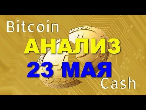 BCH/USD – Bitcoin Cash обзор цены / анализ графика цены на 23.05.2018 / 23 мая 2018 года