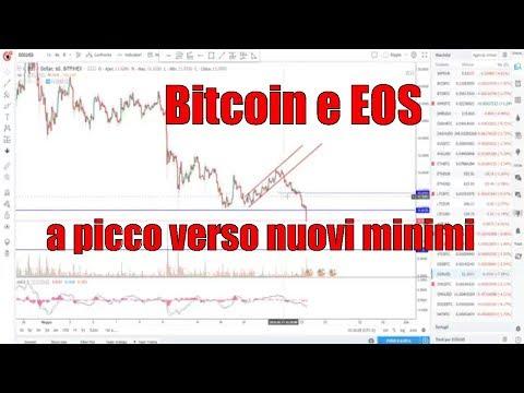 EOS di nuovo a 10$ e Bitcoin BTC a 6500?