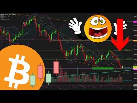 Bitcoin Crash Over? Mt Gox Selloff? BTC + Cryptocurrency Charts & Chat Live