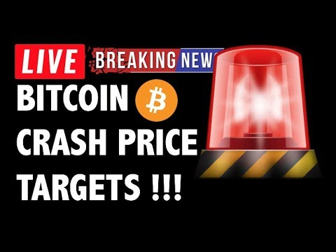 CRYPTO: BITCOIN CRASH TARGETS! CRYPTOCURRENCY,LITECOIN,ETHEREUM,XRP RIPPLE,TRON TRX,EOS,BTC NEWS