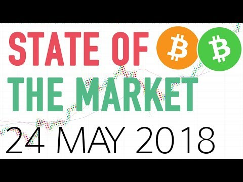 State of the market (BCH, ADA, ICX, BTC) 24 may 2018