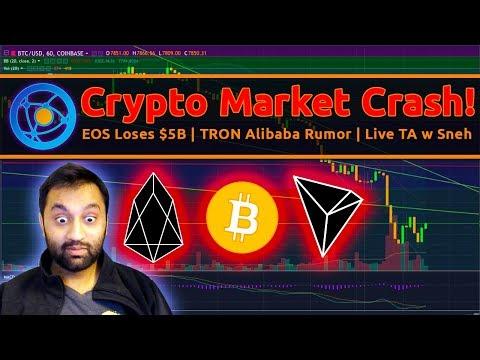 Crypto Market Crash | Flash Sale | EOS Loses $5B | Tron Alibaba Rumor | TA With Sneh