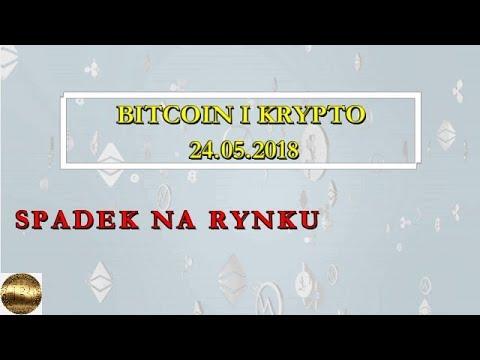 Bitcoin i Kryptowaluty 24.05.2018 Spadek Na Rynku