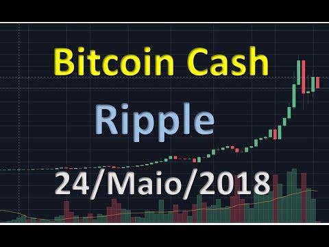Análise Técnica de Ripple e Bitcoin Cash – BCH/USD e XRP/USD – Análise Técnica de Criptomoedas