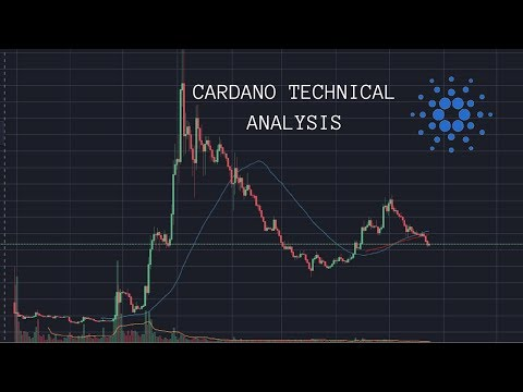 Cardano (ADA) Price Technical Analysis