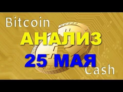 BCH/USD – Bitcoin Cash обзор цены / анализ графика цены на 25.05.2018 / 25 мая 2018 года