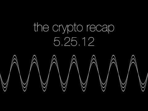 🌎 bitcoin technical analysis 5.25.18 (ethereum + litecoin + cardano + tron)