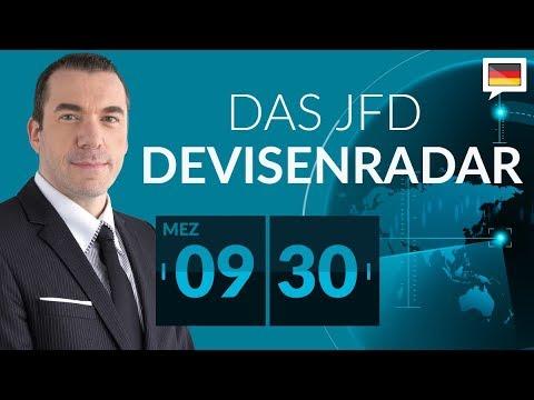 JFD Devisenradar: GOLD und BITCOIN bleiben im Fokus