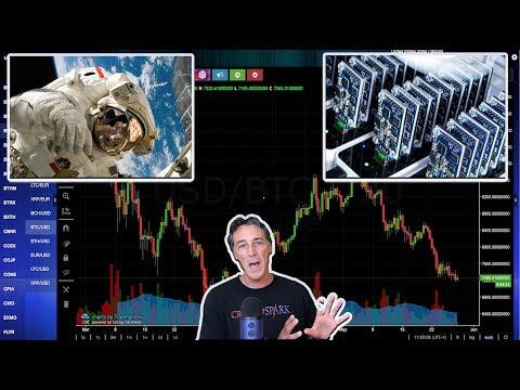 BITCOIN PRICE ANALYSIS & MINING COST REALITY