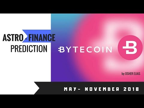 BYTECOIN BCN – 6 MONTHS PREDICTION (MAY – NOVEMBER 2018) ASTRO FINANCE *TRAILER*