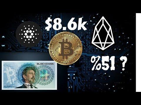 BTC Higher Lows! McAfee Coin? Cardano Face Lift! EOS Main net – Cheap Transactions $$$