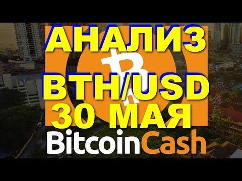 BCH/USD – Bitcoin Cash обзор цены / анализ графика цены на 30.05.2018 / 30 мая 2018 года