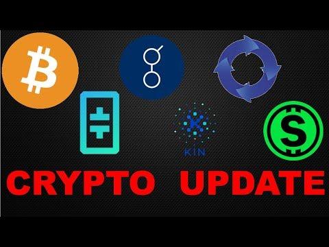 Crypto Update : Bitcoin (BTC) / Theta Token  / Golem (GNT) / KIN /Cryptonex (CNX) / All Sports SOC