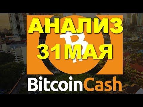 BCH/USD – Bitcoin Cash обзор цены / анализ графика цены на 31.05.2018 / 31 мая 2018 года