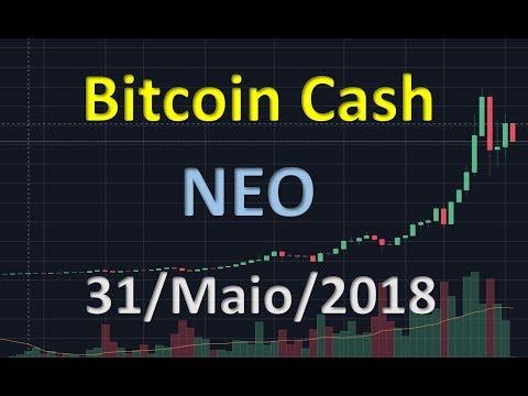 Altcoins: Bitcoin Cash e NEO – Estratégia para Novas Compras – Análise Técnica de Criptomoedas