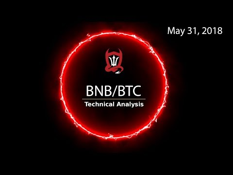 Binance Coin Technical Analysis (BNB/BTC) : Re-counting required…  [05/31/2018]