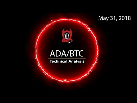 Cardano Technical Analysis (ADA/BTC) : Willing to work for it..?  05/31/ 2018]