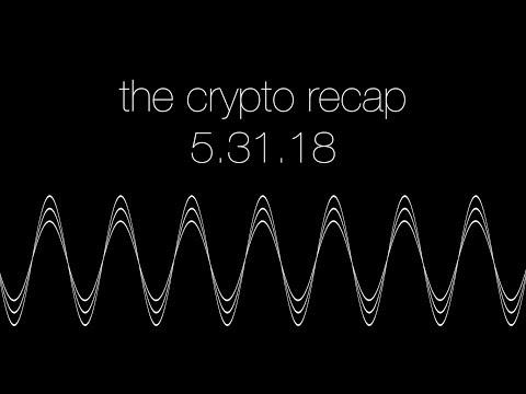🌎 bitcoin technical analysis 5.31.18 (ethereum + litecoin + cardano + tron)