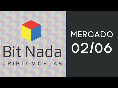 Mercado de Cripto! 02/06 Bulltrap no Bitcoin? / IOTA