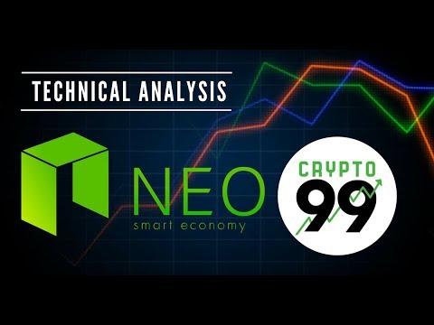 Technical Analysis. Neo/Btc. Where will we go?
