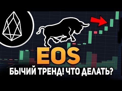 Быки Заходят в EOS!? Что Делать Если не Успел Купить Криптовалюту Июнь 2018 Прогноз