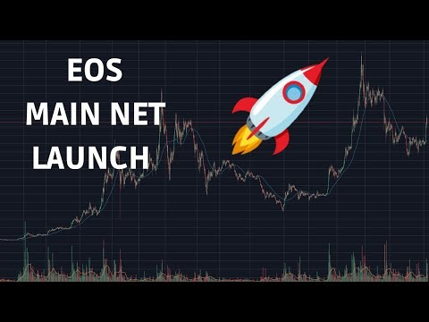 EOS Price Prediction BULLISH!