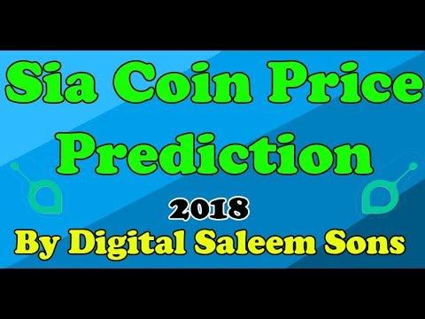 Sia Coin Price, Sia Coin Bittrex