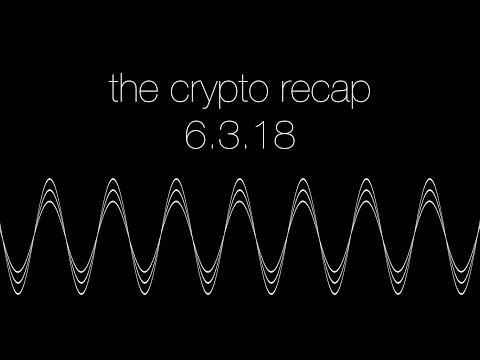 🌎 bitcoin technical analysis 6.3.18 (ethereum + litecoin + cardano + tron)