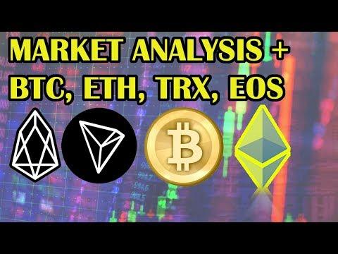Crypto Market dip analysis: Tron TRX, Bitcoin BTC, EOS, Ethereum ETH