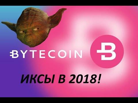 Bytecoin обзор криптовалюты! Когда новый рост?