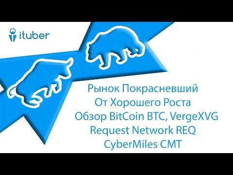 Рынок Покрасневший От Хорошего Роста.Обзор BitCoin BTC,Verge XVG,Request Network REQ,CyberMiles CMT.
