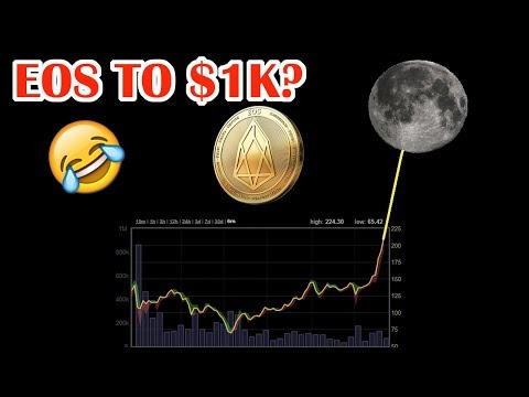 EOS to $1K? An entire Bitcoin City? – Cryptocurrency News. EOS coin.