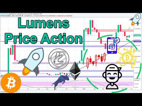Stellar Lumens (XLM/BTC) + BTC/ETH/LTC Technical Analysis!