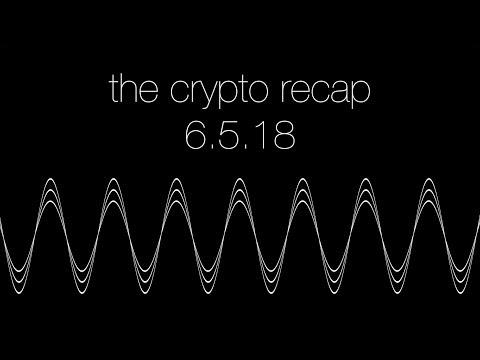 🌎 bitcoin technical analysis 6.5.18 (eos + cardano + stellar + iota)
