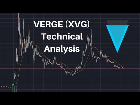Verge Price Prediction