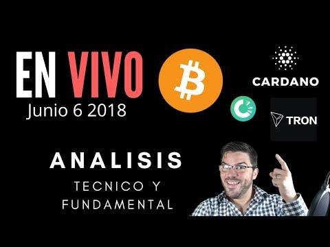 Analisis en Vivo Bitcoin y Criptomonedas! ADA – TRX – TRAC – VEN- EOS – ETH – BTC
