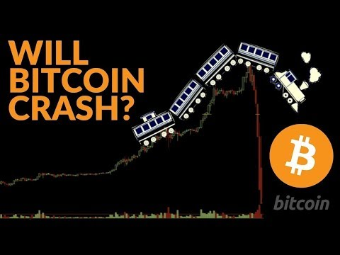 Bitcoin Back to $5k – Cryptocurrency Live Trading Short – Bull Trap