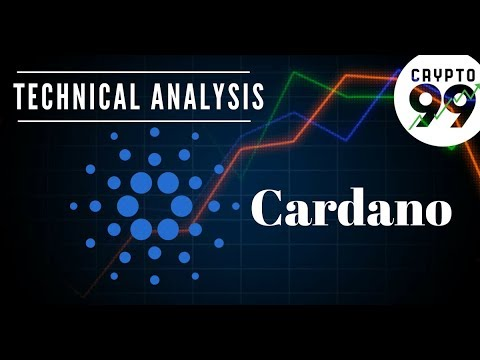 Technical Analysis – Cardano/Bitcoin  Fib levels and Elliot wave
