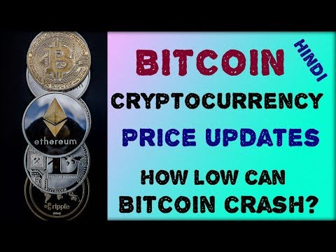 Bitcoin btc price update hindi altcoin cryptocurrency latest news updates