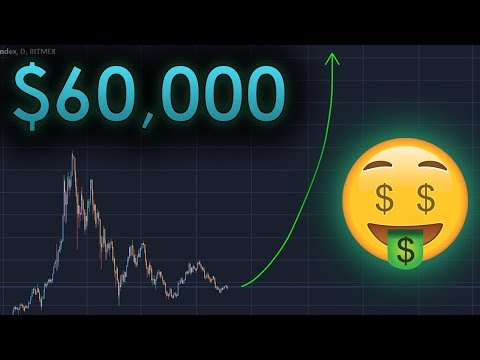 BITCOIN MEGA BULL RUN INCOMING! – Cryptocurrency/BTC Trading Analysis