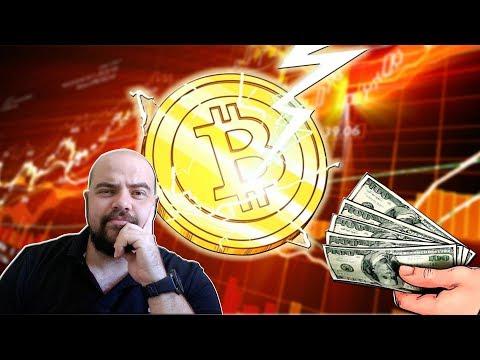 ¡¡La Inevitable llegada del Mercado Alcista para el Bitcoin!! ? | Análisis de Mercado
