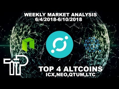 Top 4 Crypto Coins Of The Week | Litecoin, Qtum, Icon, & Neo | Weekly Crypto Market Analysis