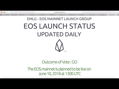 EOS goes Live in 12 hrs | Bitcoin price CME Bitcoin Future | EOS Canada EOS Authority