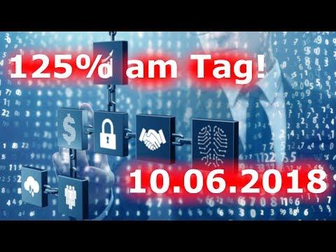 +125% auf Ankündigung | Bitcoin Cash ohne Fees | Neue Trading App für Iota, Ripple, Neo…