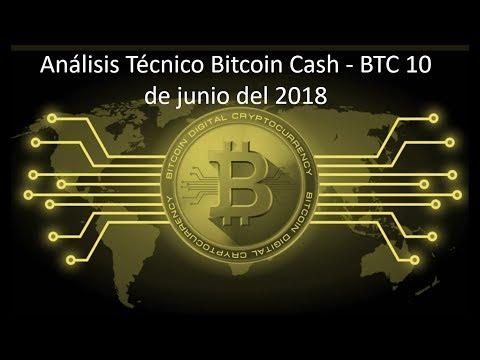 Análisis bitcoin cash/btc 10 de junio – ¿¿Listos para comprar bitcoin cash/btc??