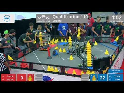 2018 VRC Sci Q110 – 2941A 41998A vs 7232X 929U – 95 to 129